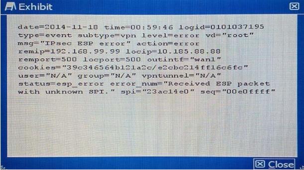 NSE8 dumps