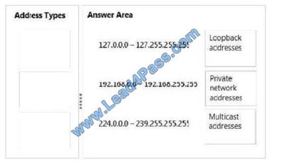 lead4pass 98-366 exam question q9-1