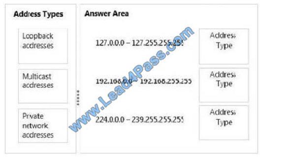 lead4pass 98-366 exam question q9