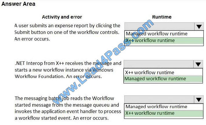 lead4pass mb-300 exam question q10-1
