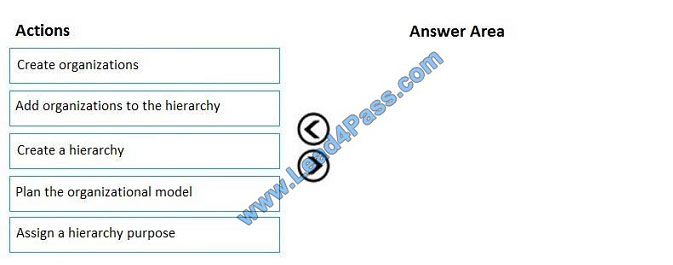 lead4pass mb-300 exam question q5